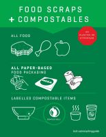 Image of food scraps meat, fish, bones, fruit & vegetables, dairy, eggshells, grains, rice, bread, baked goods, coffee grinds & tea, food soiled paper, power towels, napkins, paper plates and paper to go boxes.