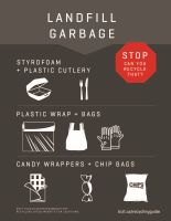 Image of landfill garbage styrofoam plastic cutlery plastic wrap & bags candy wrappers chip bags.